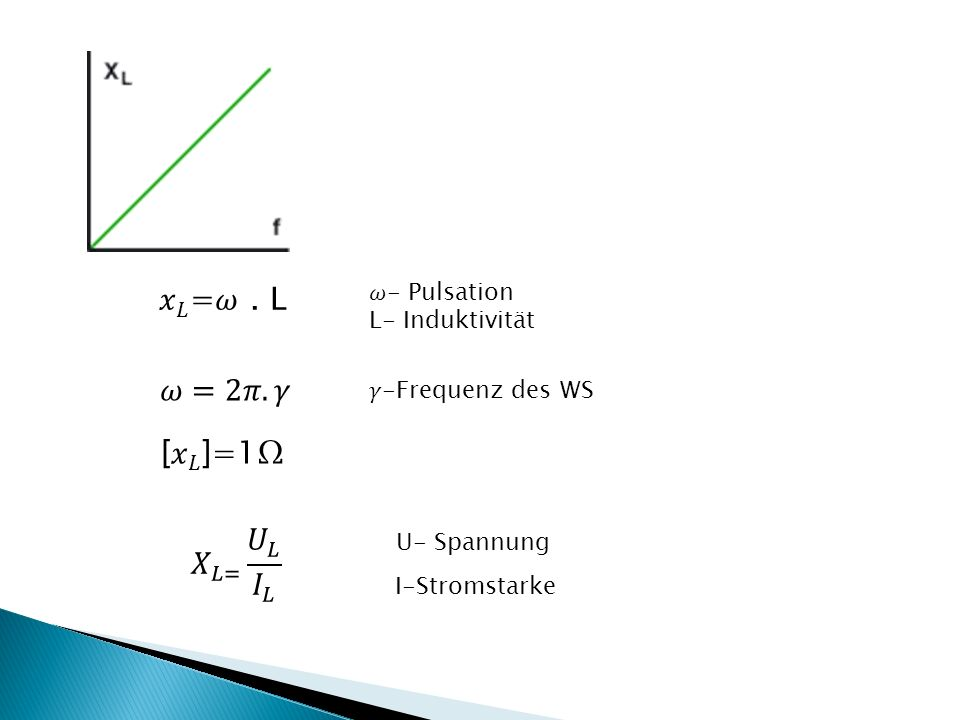 𝑥 𝐿 =𝜔 . L 𝜔=2𝜋.𝛾 [ 𝑥 𝐿 ]=1Ω 𝑋 𝐿= 𝑈 𝐿 𝐼 𝐿 𝜔- Pulsation L- Induktivität